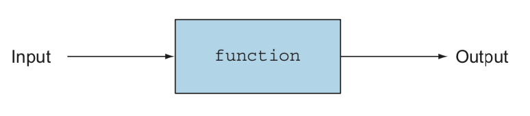 function_with_no_sideeffect